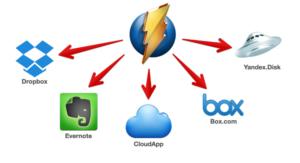 Monosnap für OS X bekommt Integration von Dropbox, Evernote, Box.net und Co.