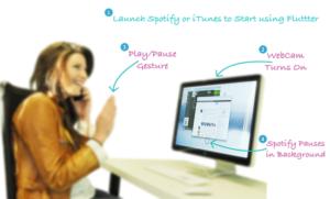 Flutter: Gestensteuerung für iTunes, Spotify und Co. nun auch für Windows
