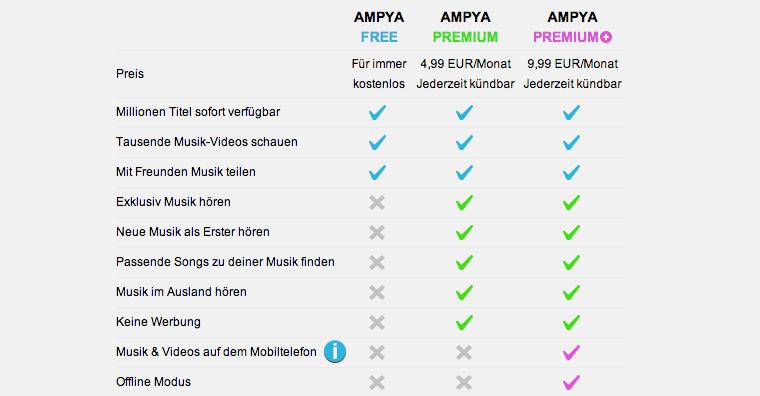 AMPYA - Mein Profil 2013-06-12 10-08-48