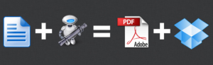 Automator-Workflow: Dokumente per Druck-Dialog als PDF-Datei in die Dropbox oder einen beliebigen Ordner verschieben