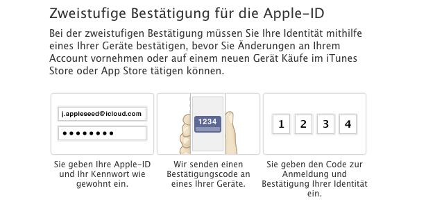 Apple Id Icloud Doppelte Anmeldesicherheit Aka Two Factor