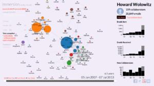 Immersion analysiert euer Gmail-Konto: Das wissen Google, die NSA und Co. über euch