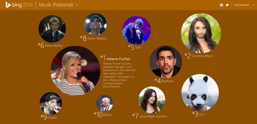 bing2014-musiknational