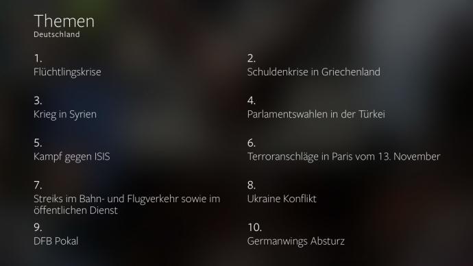 facebook2015-themen-deutschland