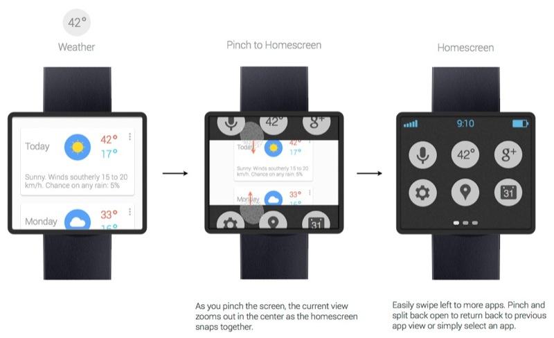 google-times-navigation-method-the-homescreen-is