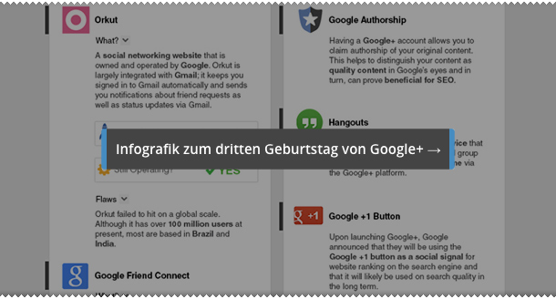 googleplusinfografik