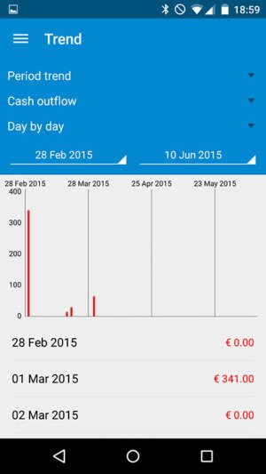 moneywallet-android-1