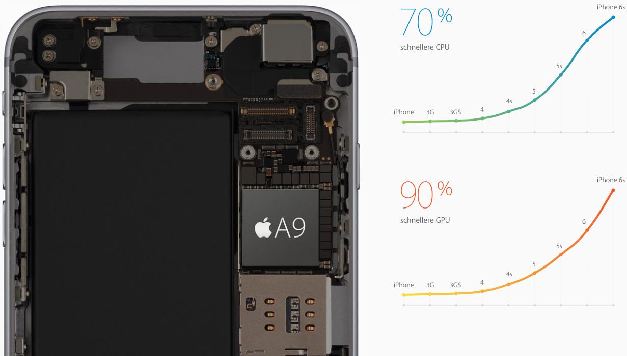 newiphone6s-1 Apple Keynote Roundup: iPhone 6s Plus, iPad Pro, watchOS 2, Apple TV