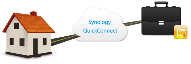 quick_connection_service