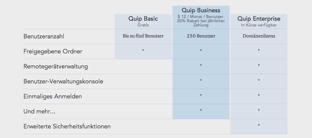 Quip Business 2013-09-03 02-03-54