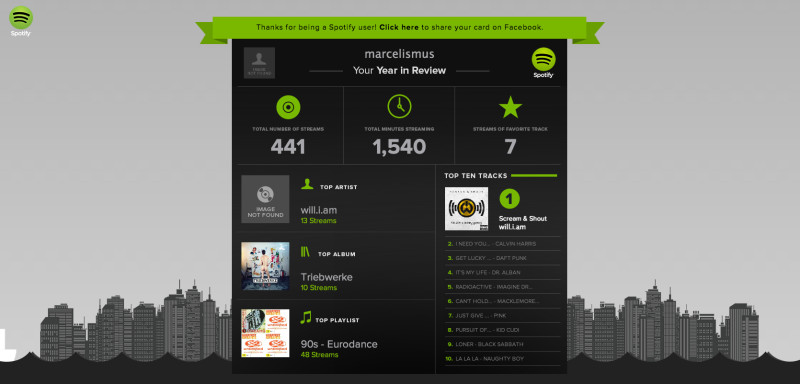 Spotify Year in Review 2013 2013-12-07 05-41-53