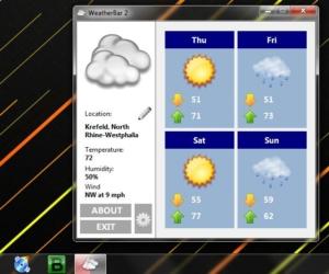 Wettervorhersage für die Superbar
